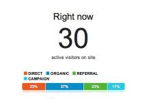 Nu ook realtime rapporten in Google Analytics